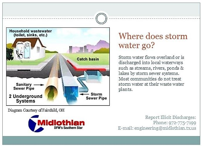 Where does Stormwater Go (003)